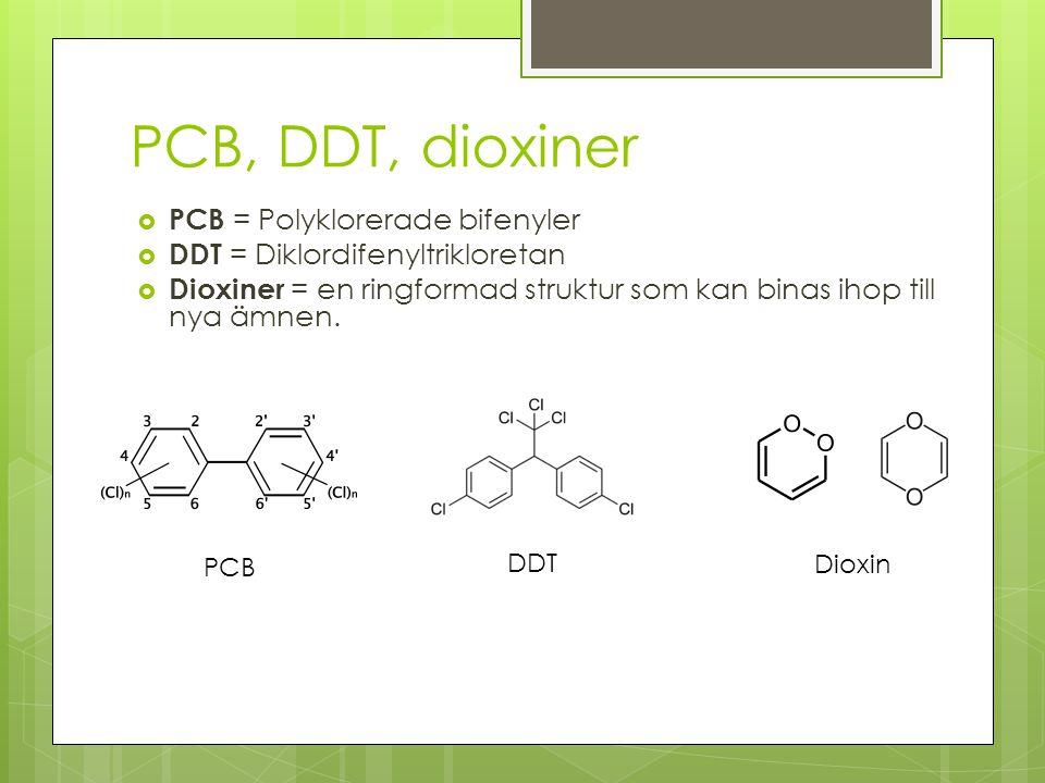 PCB, DDT, dioxiner  PCB = Polyklorerade bifenyler  DDT = Diklordifenyltrikloretan  Dioxiner = en ringformad struktur som kan binas ihop till nya äm