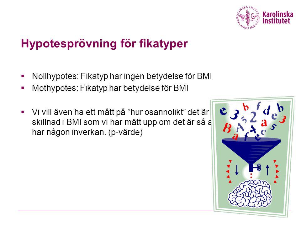 Hypotesprövning för fikatyper  Nollhypotes: Fikatyp har ingen betydelse för BMI  Mothypotes: Fikatyp har betydelse för BMI  Vi vill även ha ett måt
