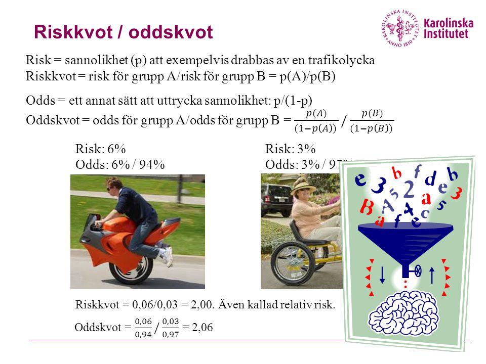 Riskkvot / oddskvot Risk: 6%Risk: 3% Riskkvot = 0,06/0,03 = 2,00. Även kallad relativ risk. Odds: 6% / 94%Odds: 3% / 97% Risk = sannolikhet (p) att ex