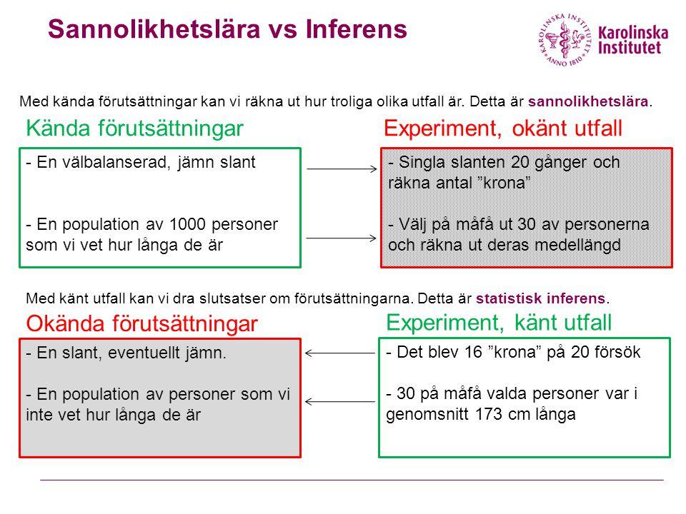 Sannolikhetslära vs Inferens - En välbalanserad, jämn slant - En population av 1000 personer som vi vet hur långa de är Kända förutsättningarExperimen