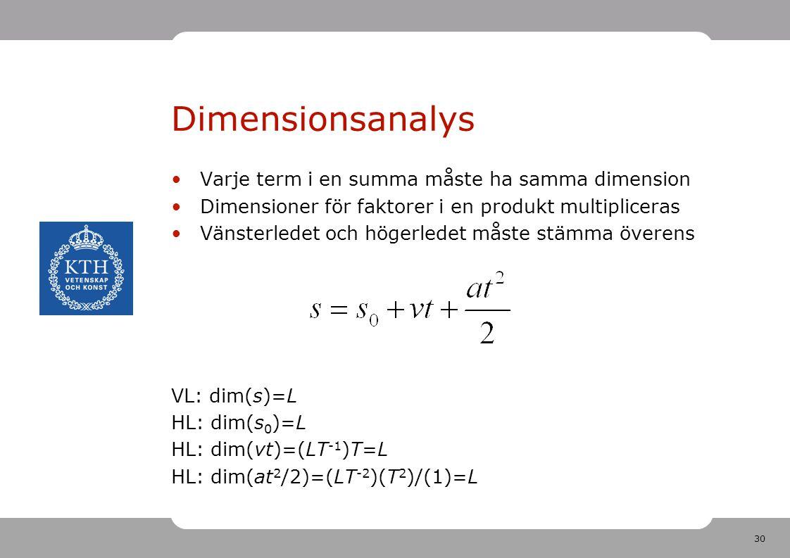 30 Varje term i en summa måste ha samma dimension Dimensioner för faktorer i en produkt multipliceras Vänsterledet och högerledet måste stämma överens