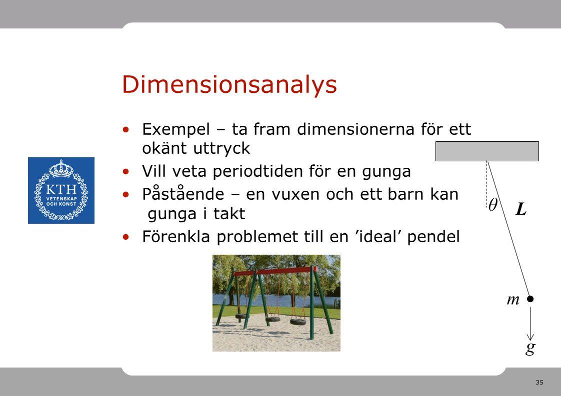 35 Dimensionsanalys Exempel – ta fram dimensionerna för ett okänt uttryck Vill veta periodtiden för en gunga Påstående – en vuxen och ett barn kan gun