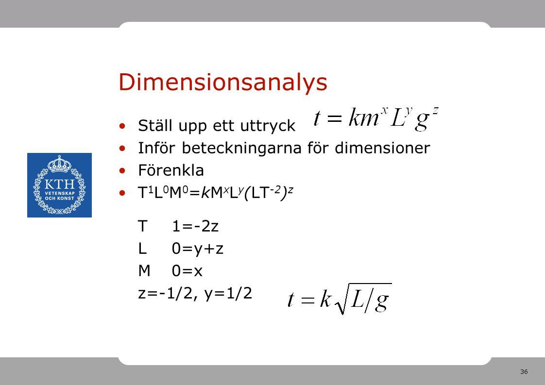 36 Dimensionsanalys Ställ upp ett uttryck Inför beteckningarna för dimensioner Förenkla T 1 L 0 M 0 =kM x L y (LT -2 ) z T1=-2z L0=y+z M0=x z=-1/2, y=