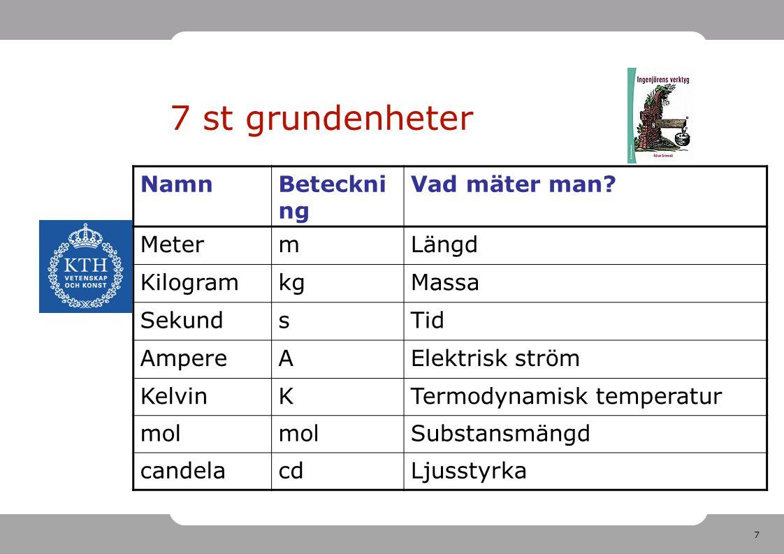 38 Sammanfattning Ett ingenjörsproblem som t.ex.