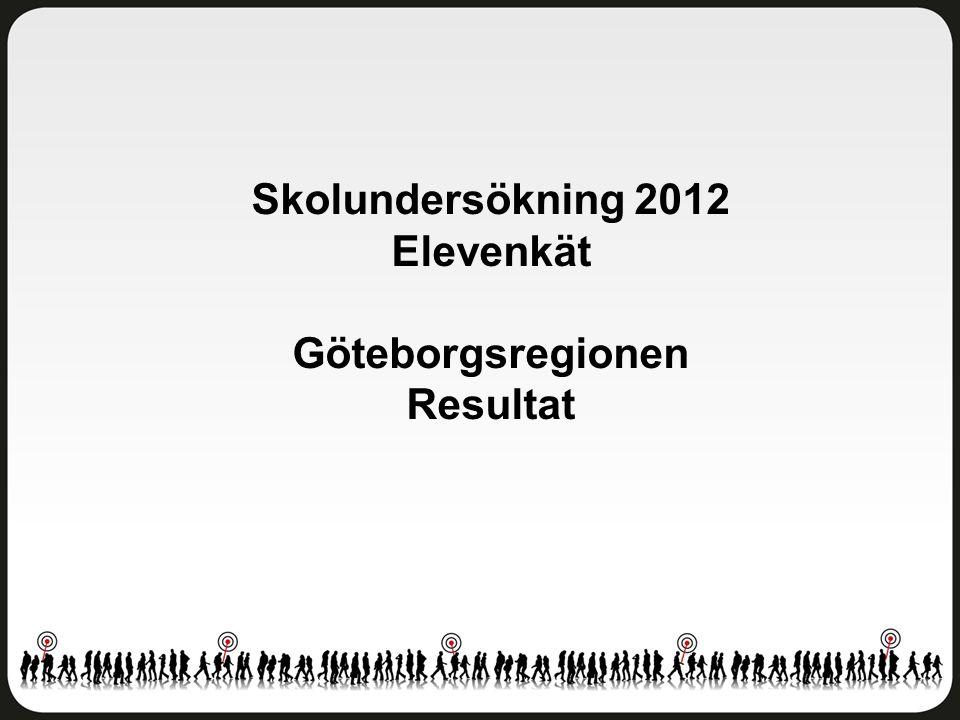 Skolundersökning 2012 Elevenkät Göteborgsregionen Resultat