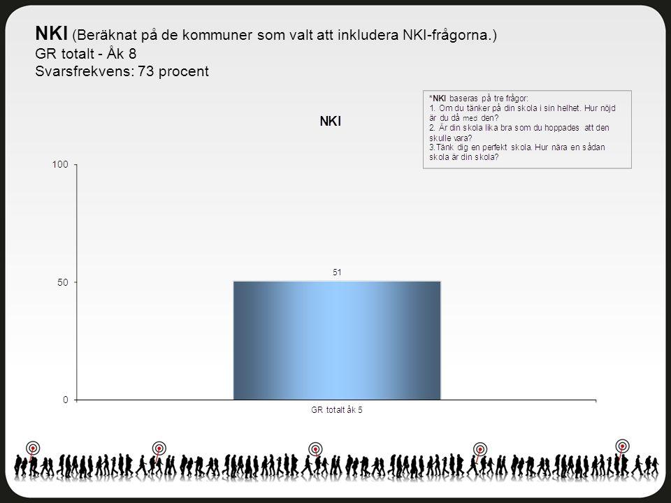 NKI (Beräknat på de kommuner som valt att inkludera NKI-frågorna.) GR totalt - Åk 8 Svarsfrekvens: 73 procent