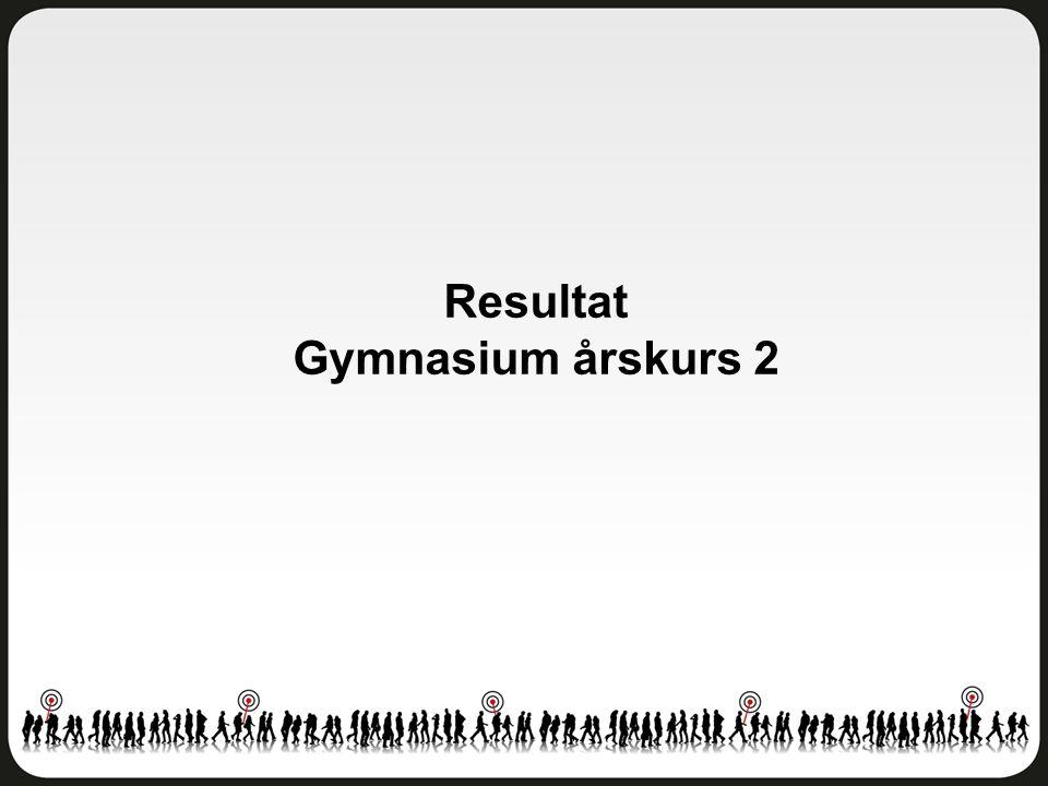Resultat Gymnasium årskurs 2