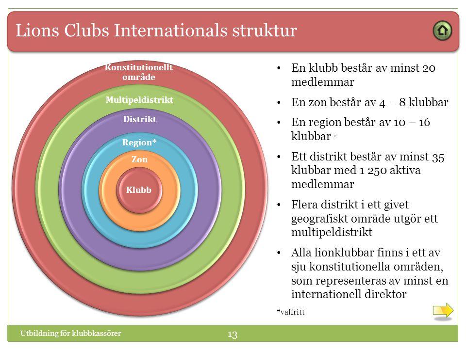 Lions Clubs Internationals struktur Konstitutionellt område Multipeldistrikt Distrikt Region* Zon Klubb En klubb består av minst 20 medlemmar En zon b