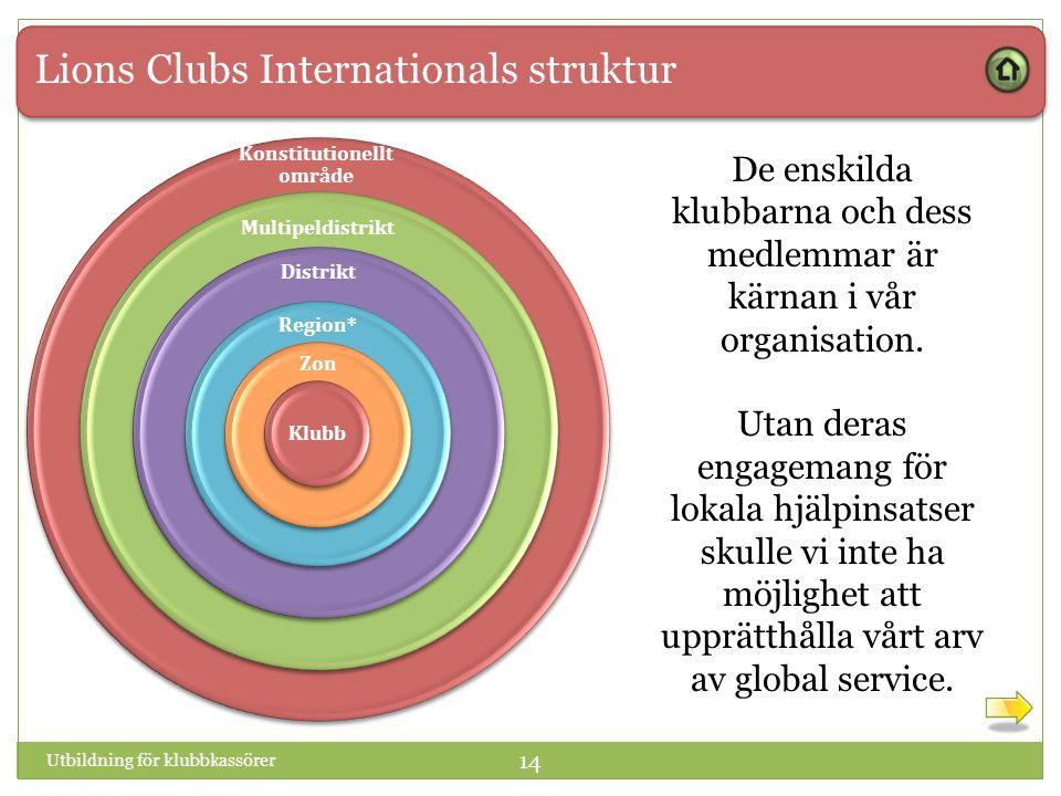 Lions Clubs Internationals struktur Konstitutionellt område Multipeldistrikt Distrikt Region* Zon Klubb Utbildning för klubbkassörer 14 De enskilda klubbarna och dess medlemmar är kärnan i vår organisation.