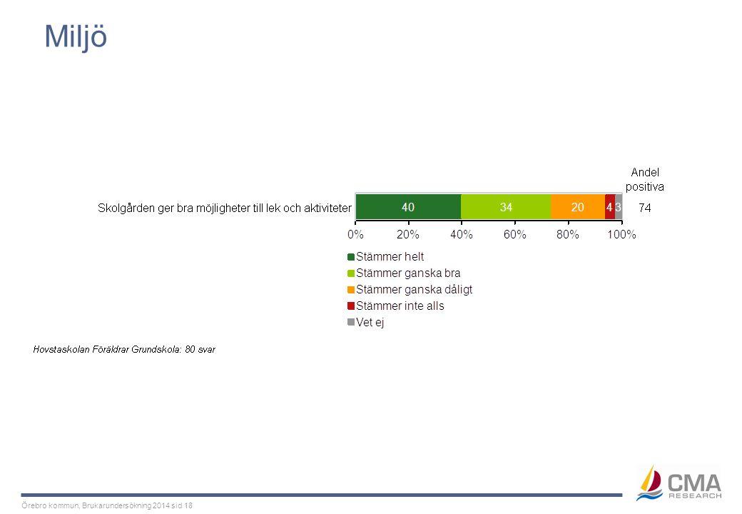 Örebro kommun, Brukarundersökning 2014 sid 18 Miljö