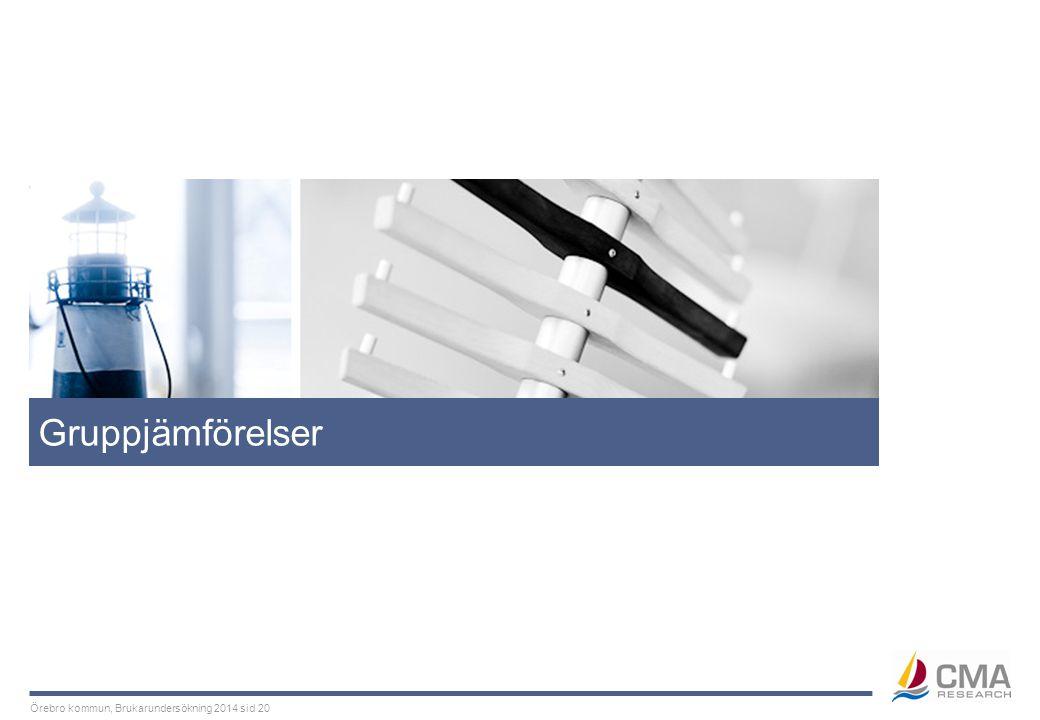 Örebro kommun, Brukarundersökning 2014 sid 20 Gruppjämförelser