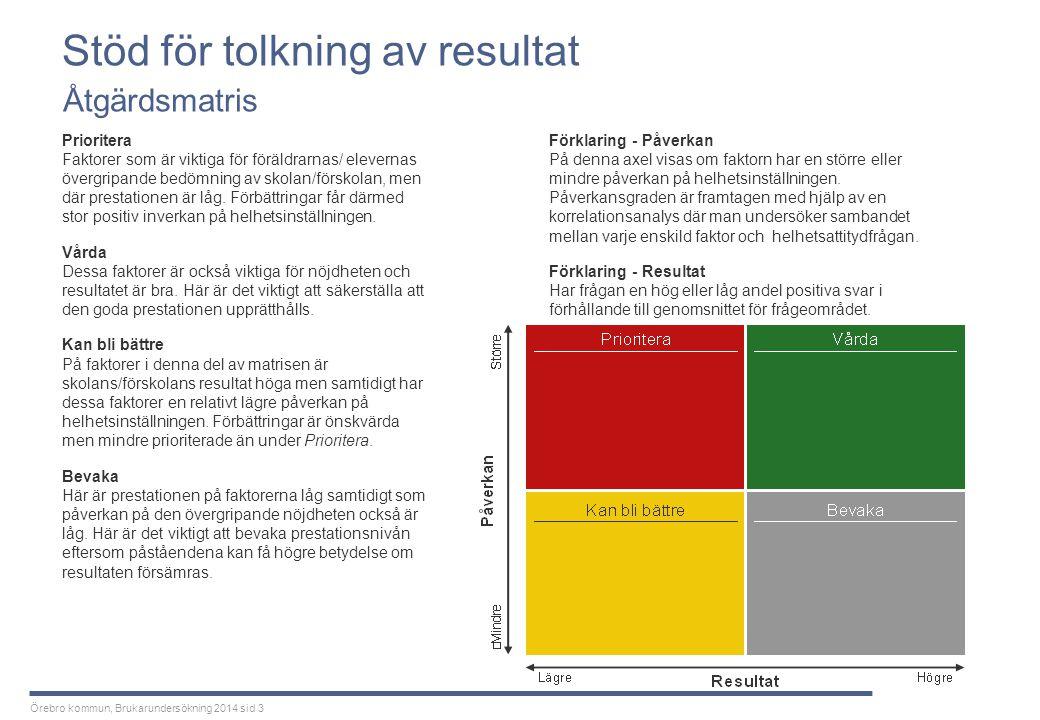 Örebro kommun, Brukarundersökning 2014 sid 3 Stöd för tolkning av resultat Prioritera Faktorer som är viktiga för föräldrarnas/ elevernas övergripande