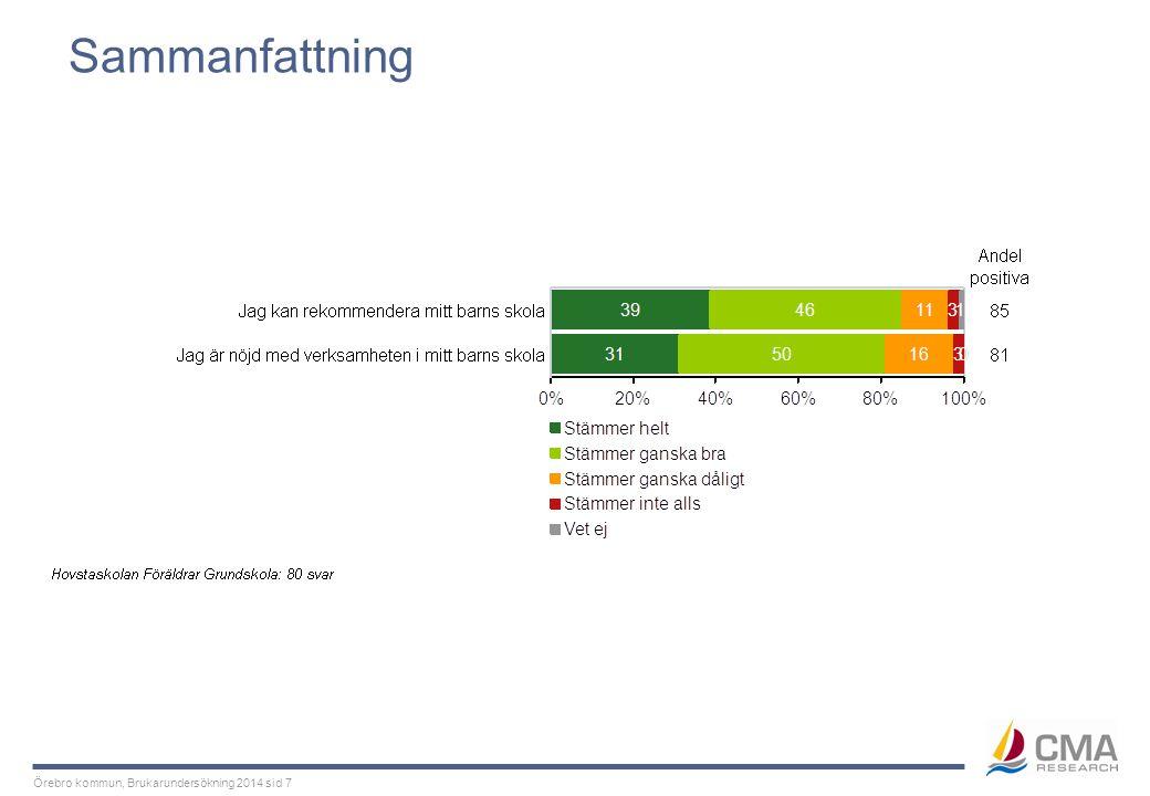 Örebro kommun, Brukarundersökning 2014 sid 28 Utveckling och lärande Barnets härkomst Tabellen visar andelen som instämmer i påståendena, d.v.s.