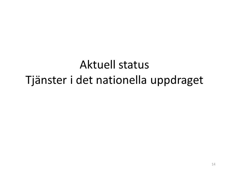 Aktuell status Tjänster i det nationella uppdraget 14