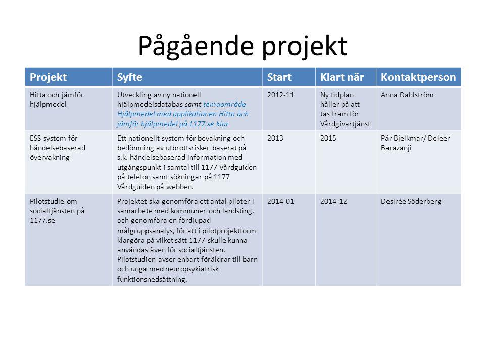 Ny modell revideringsintervall Varför.