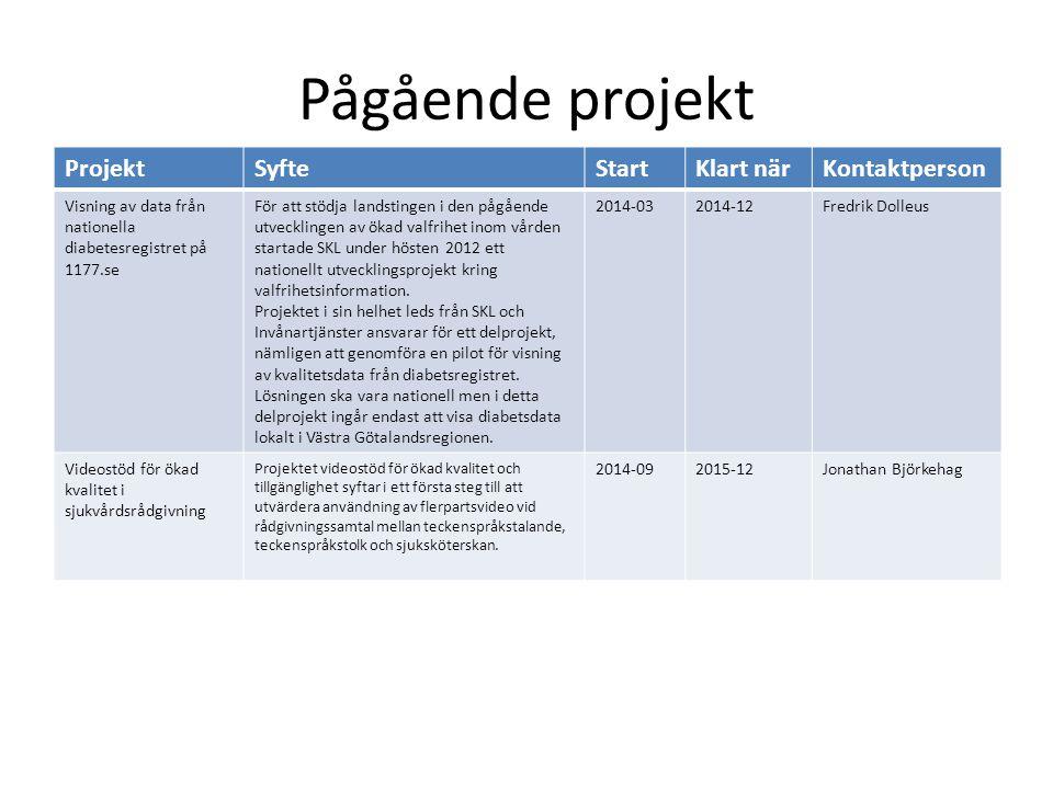 Pågående projekt ProjektSyfteStartKlart närKontaktperson Visning av data från nationella diabetesregistret på 1177.se För att stödja landstingen i den