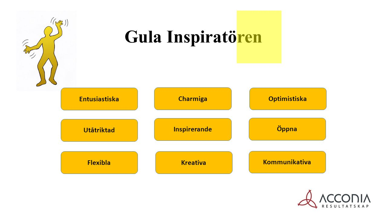 Gula Inspiratören Charmiga Entusiastiska Inspirerande Kreativa Utåtriktad Flexibla Kommunikativa Öppna Optimistiska