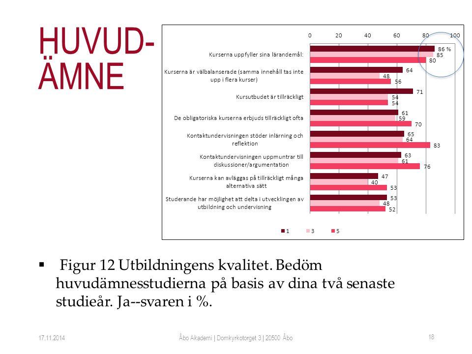  Figur 12 Utbildningens kvalitet. Bedöm huvudämnesstudierna på basis av dina två senaste studieår.