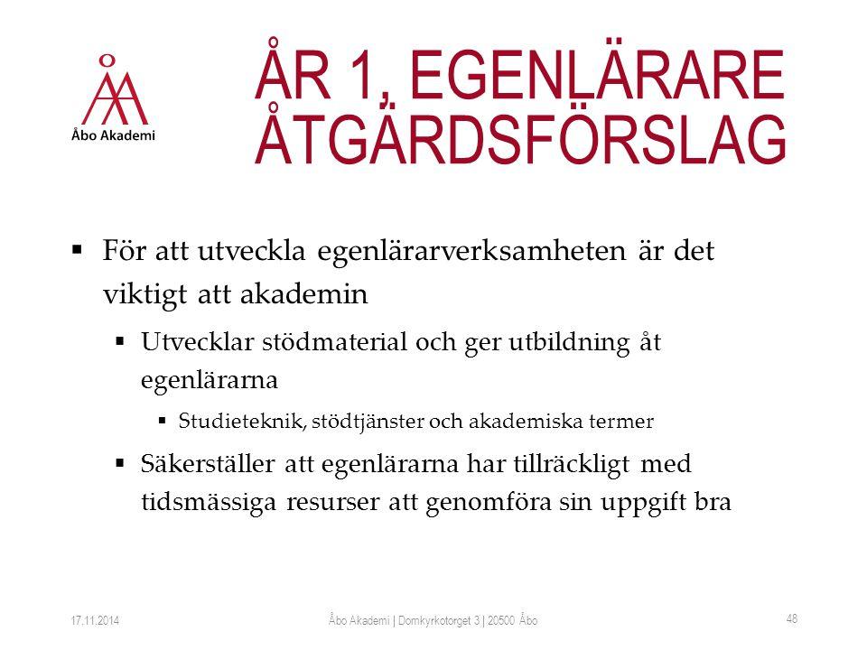  För att utveckla egenlärarverksamheten är det viktigt att akademin  Utvecklar stödmaterial och ger utbildning åt egenlärarna  Studieteknik, stödtjänster och akademiska termer  Säkerställer att egenlärarna har tillräckligt med tidsmässiga resurser att genomföra sin uppgift bra 17.11.2014 48 ÅR 1, EGENLÄRARE ÅTGÄRDSFÖRSLAG Åbo Akademi | Domkyrkotorget 3 | 20500 Åbo