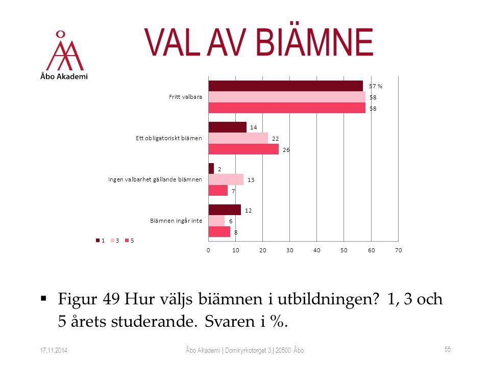  Figur 49 Hur väljs biämnen i utbildningen. 1, 3 och 5 årets studerande.