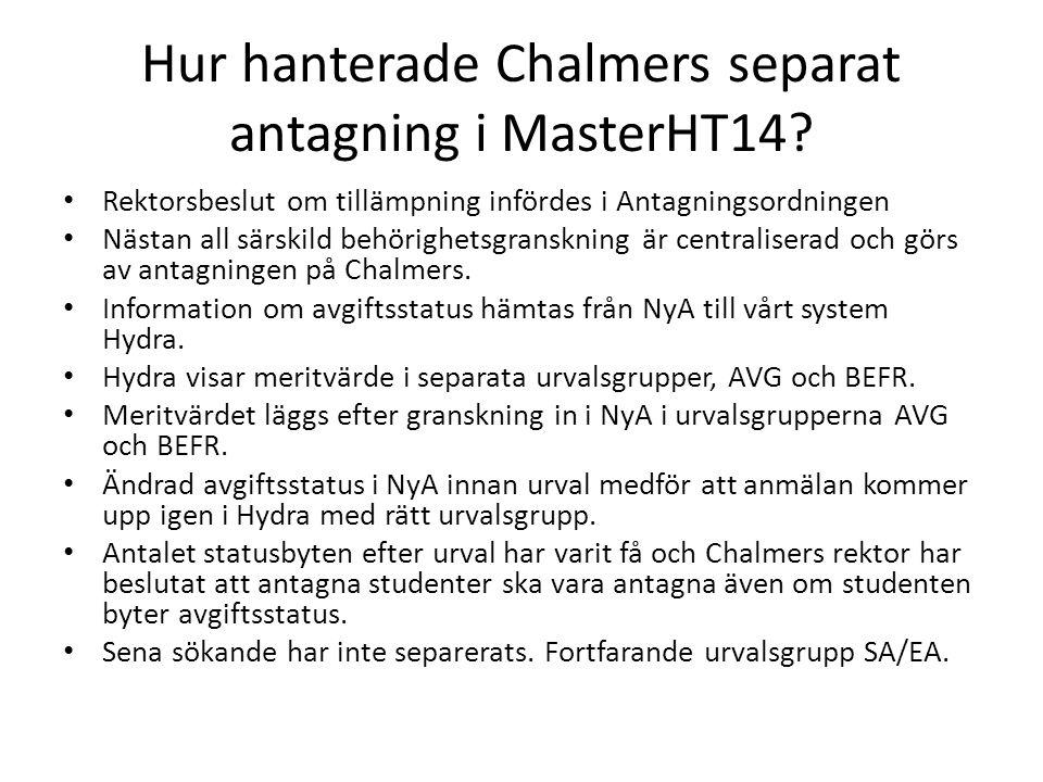 Hur hanterade Chalmers separat antagning i MasterHT14? Rektorsbeslut om tillämpning infördes i Antagningsordningen Nästan all särskild behörighetsgran