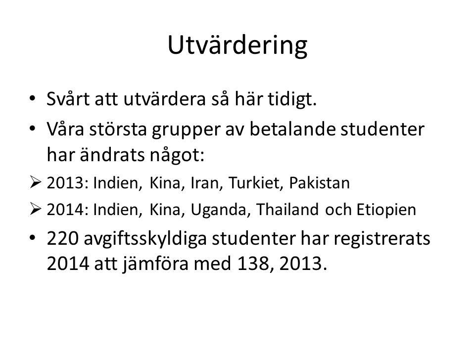 Utvärdering Svårt att utvärdera så här tidigt. Våra största grupper av betalande studenter har ändrats något:  2013: Indien, Kina, Iran, Turkiet, Pak