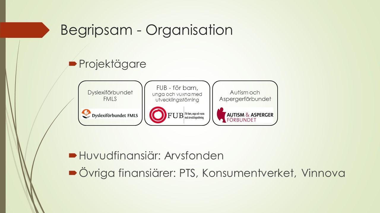 Tre spår Utbildning Utveckling Standardisering Kunskap om: De egna förutsättningarna i förhållande till andras Hur man presenterar och beskriver sina behov Hur man medverkar i utvecklingsprocesser Medverkar vid: Produkt och tjänsteutveckling Rådgivning Kravställning Även utveckling av nya verktyg för att få fram behov hos personer med olika kognitiva förutsättningar Medverka vid standardisering genom att: Ta fram vetenskapligt och erfarenhetsbaserat underlag Finna arbetsformer Precisera behoven i förhållande till nationellt och internationellt standardiseringsarbete