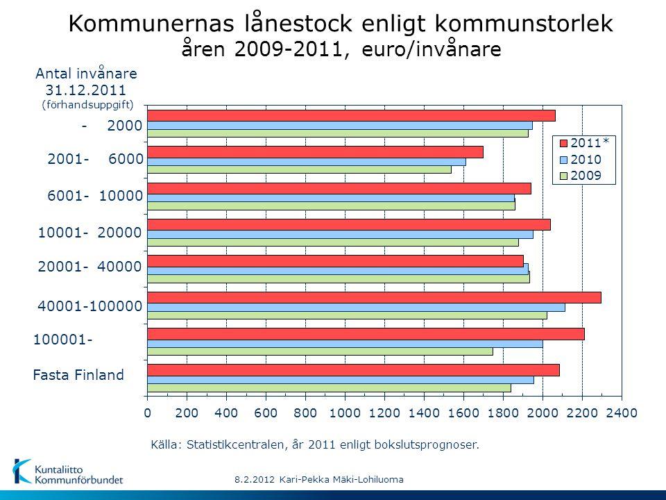 - 2000 Fasta Finland 40001-100000 10001- 20000 2001- 6000 20001- 40000 100001- 6001- 10000 8.2.2012 Kari-Pekka Mäki-Lohiluoma Källa: Statistikcentralen, år 2011 enligt bokslutsprognoser.