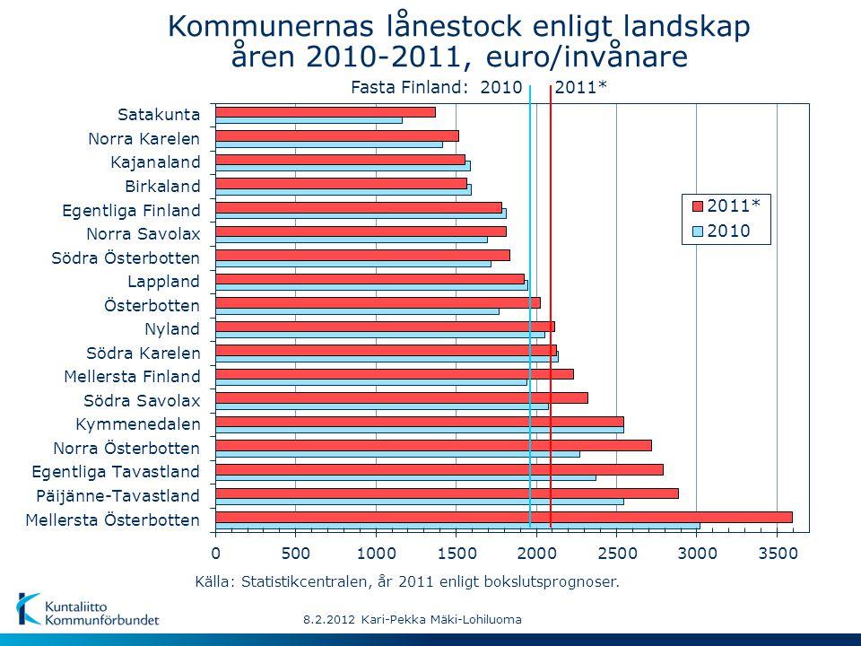 2011*2010Fasta Finland: 8.2.2012 Kari-Pekka Mäki-Lohiluoma Källa: Statistikcentralen, år 2011 enligt bokslutsprognoser. Kommunernas lånestock enligt l