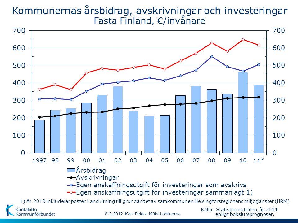 Kommunernas årsbidrag, avskrivningar och investeringar Fasta Finland, €/invånare 8.2.2012 Kari-Pekka Mäki-Lohiluoma 1) År 2010 inkluderar poster i ans