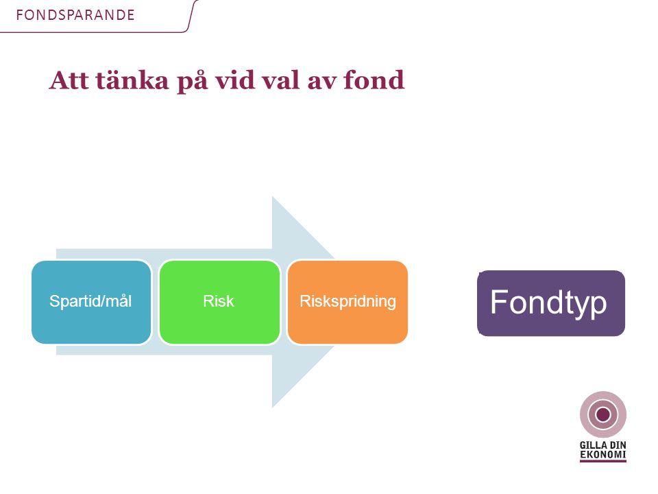 Att tänka på vid val av fond FONDSPARANDE Fondtyp