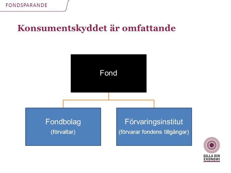 Konsumentskyddet är omfattande FONDSPARANDE