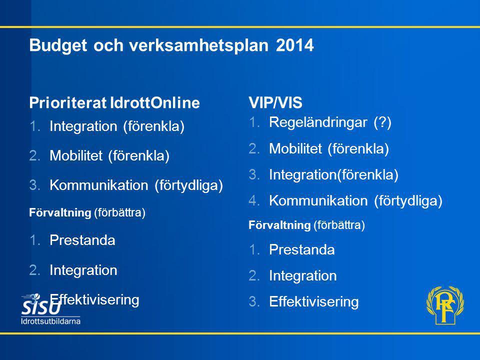Budget och verksamhetsplan 2014 Prioriterat IdrottOnline 1.Integration (förenkla) 2.Mobilitet (förenkla) 3.Kommunikation (förtydliga) Förvaltning (förbättra) 1.Prestanda 2.Integration 3.Effektivisering VIP/VIS 1.Regeländringar ( ) 2.Mobilitet (förenkla) 3.Integration(förenkla) 4.Kommunikation (förtydliga) Förvaltning (förbättra) 1.Prestanda 2.Integration 3.Effektivisering