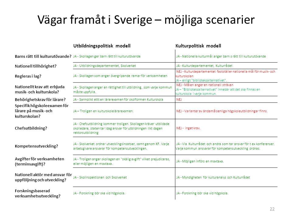 Vägar framåt i Sverige – möjliga scenarier Utbildningspolitisk modellKulturpolitisk modell Barns rätt till kulturutövande.
