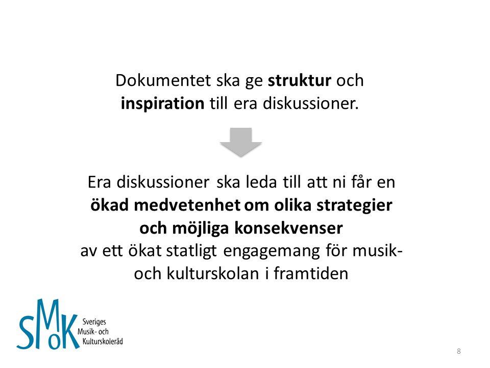 Utblick mot Norden – lärare på musik- och kulturskolan DanmarkFinlandNorgeSverige Behörighetskrav för lärare.