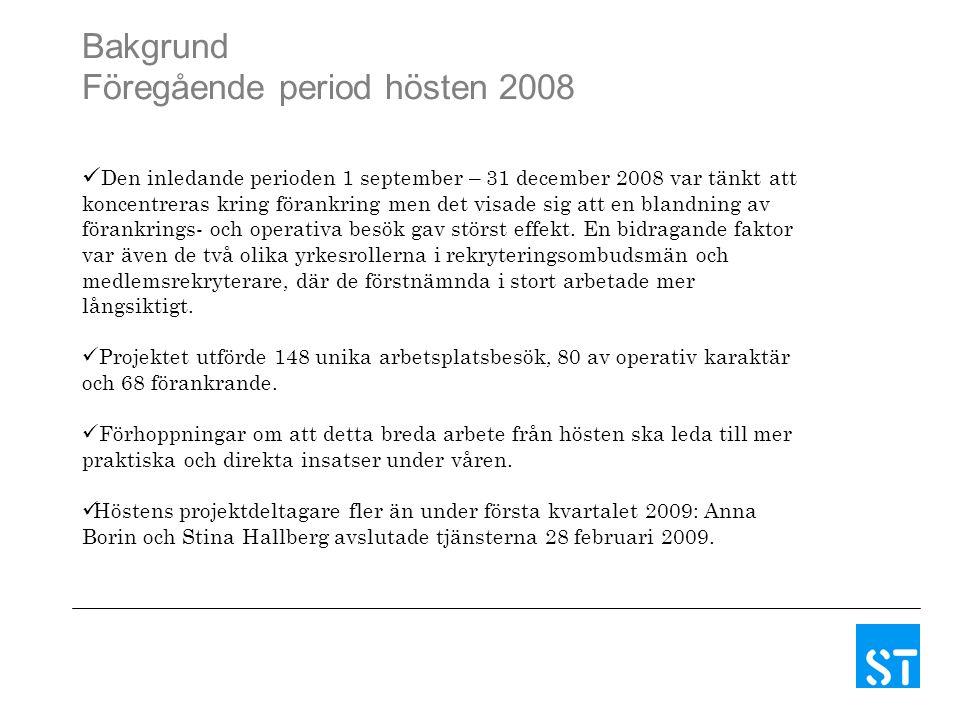 Bakgrund Föregående period hösten 2008 Den inledande perioden 1 september – 31 december 2008 var tänkt att koncentreras kring förankring men det visade sig att en blandning av förankrings- och operativa besök gav störst effekt.