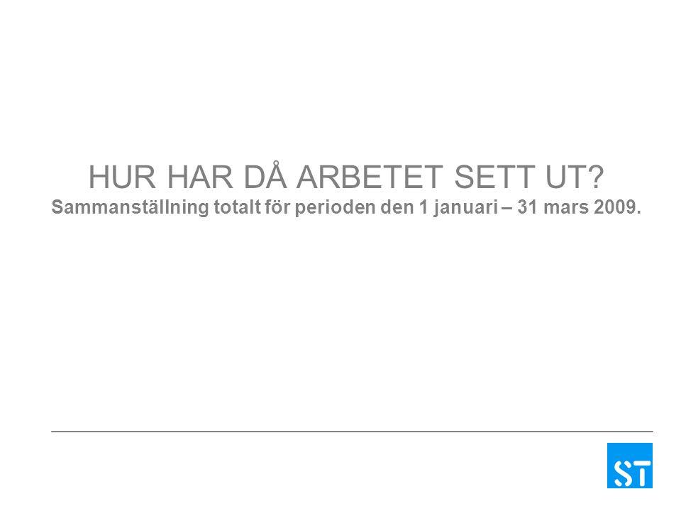 HUR HAR DÅ ARBETET SETT UT Sammanställning totalt för perioden den 1 januari – 31 mars 2009.