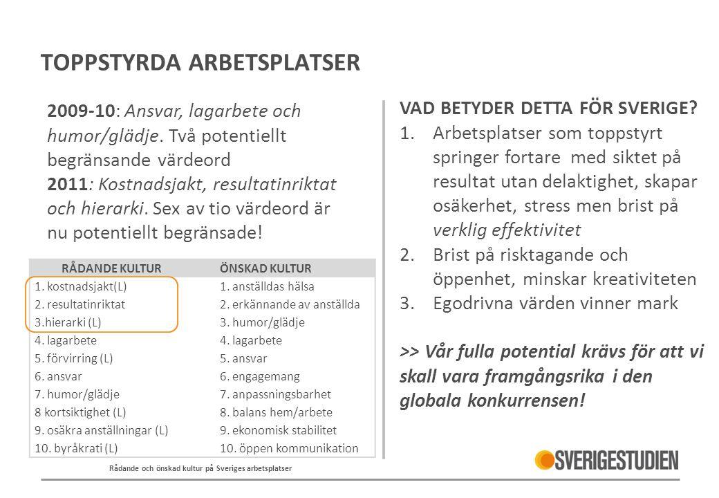 TOPPSTYRDA ARBETSPLATSER 2009-10: Ansvar, lagarbete och humor/glädje.