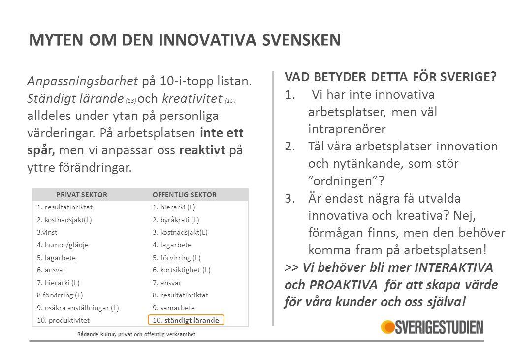 MYTEN OM DEN INNOVATIVA SVENSKEN Anpassningsbarhet på 10-i-topp listan.