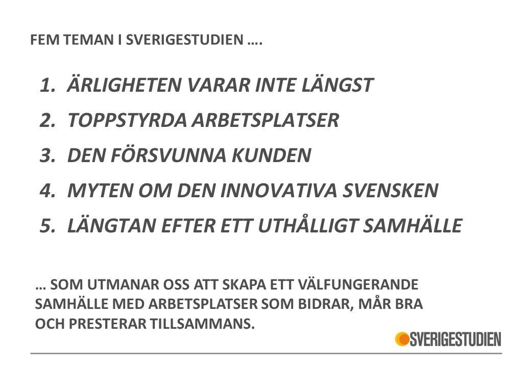 FEM TEMAN I SVERIGESTUDIEN ….