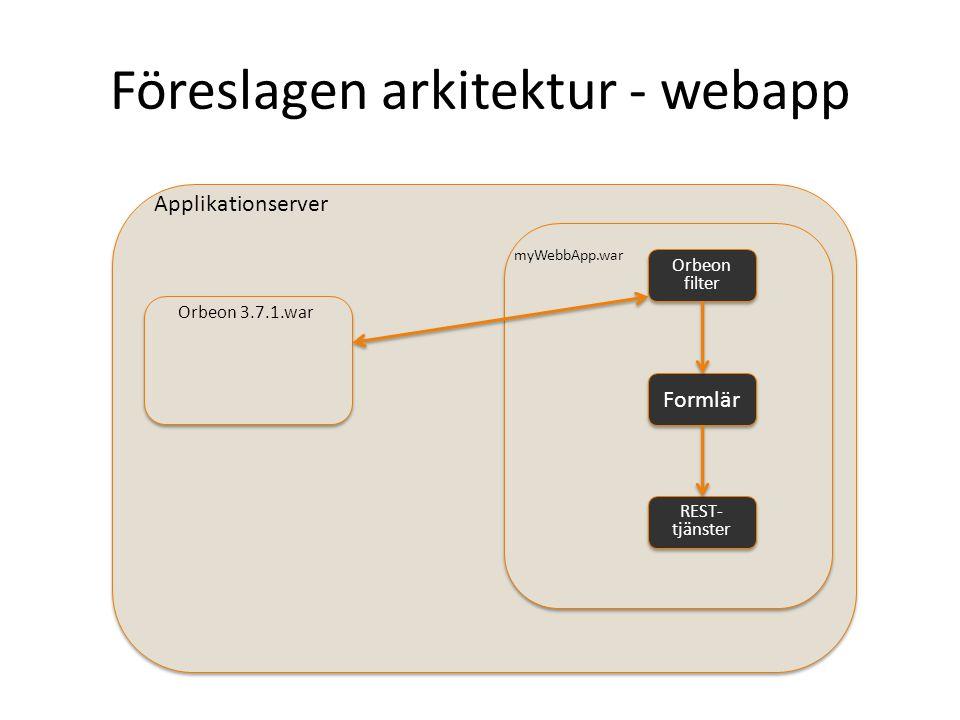 Föreslagen arkitektur - webapp Applikationserver Formlär Orbeon 3.7.1.war REST- tjänster myWebbApp.war Orbeon filter
