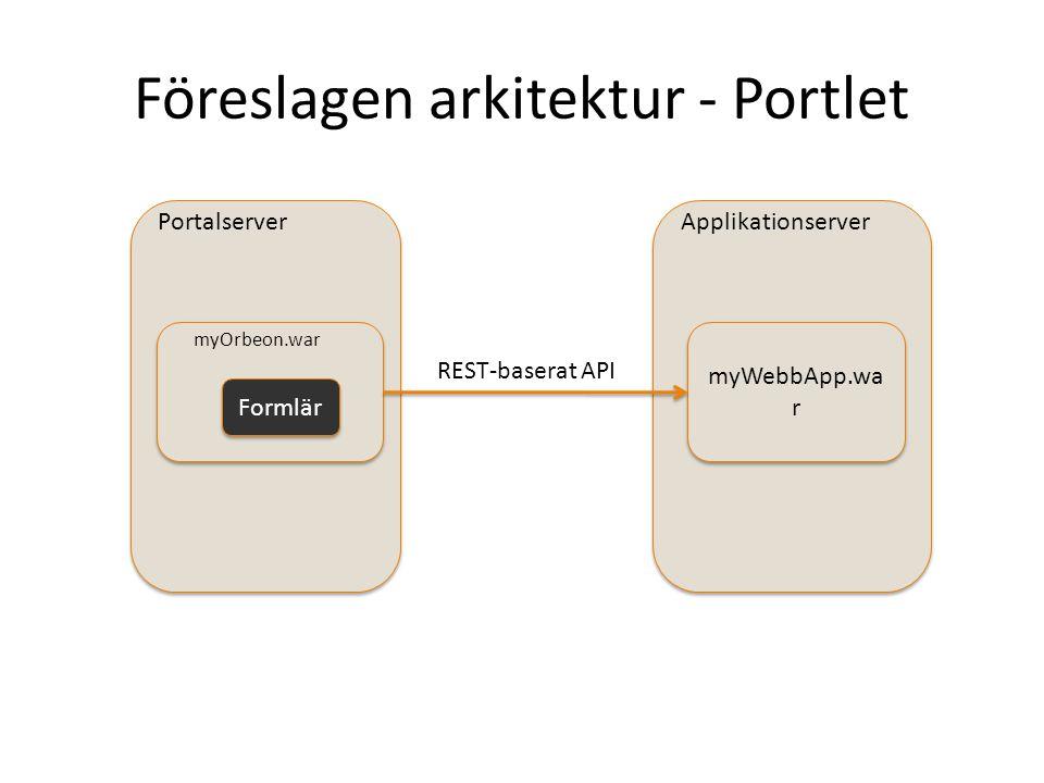 Portalserver Föreslagen arkitektur - Portlet Applikationserver myWebbApp.wa r REST-baserat API Formlär myOrbeon.war