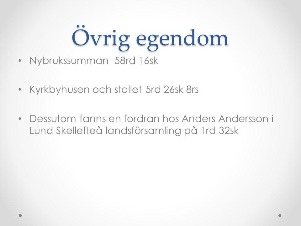 Övrig egendom Nybrukssumman 58rd 16sk Kyrkbyhusen och stallet 5rd 26sk 8rs Dessutom fanns en fordran hos Anders Andersson i Lund Skellefteå landsförsa
