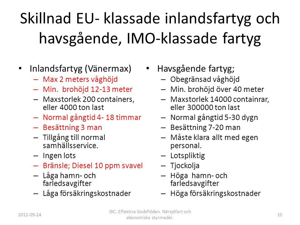 Skillnad EU- klassade inlandsfartyg och havsgående, IMO-klassade fartyg Inlandsfartyg (Vänermax) – Max 2 meters våghöjd – Min. brohöjd 12-13 meter – M