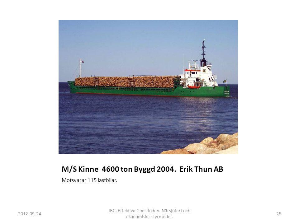 M/S Kinne 4600 ton Byggd 2004. Erik Thun AB Motsvarar 115 lastbilar. 2012-09-24 IBC. Effektiva Godsflöden. Närsjöfart och ekonomiska styrmedel. 25