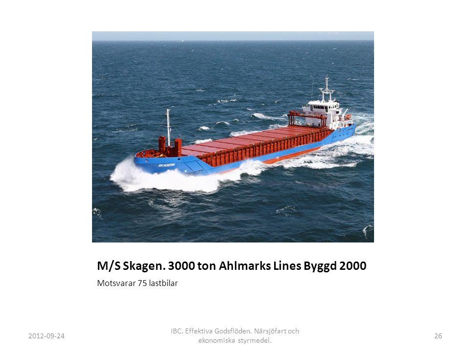 M/S Skagen. 3000 ton Ahlmarks Lines Byggd 2000 Motsvarar 75 lastbilar 2012-09-24 IBC. Effektiva Godsflöden. Närsjöfart och ekonomiska styrmedel. 26