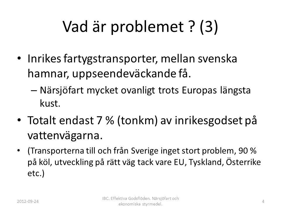 Inrikessjöfart i Sverige Varför använder vi inte vattenvägarna i Sverige för ett avlasta väg och järnväg .
