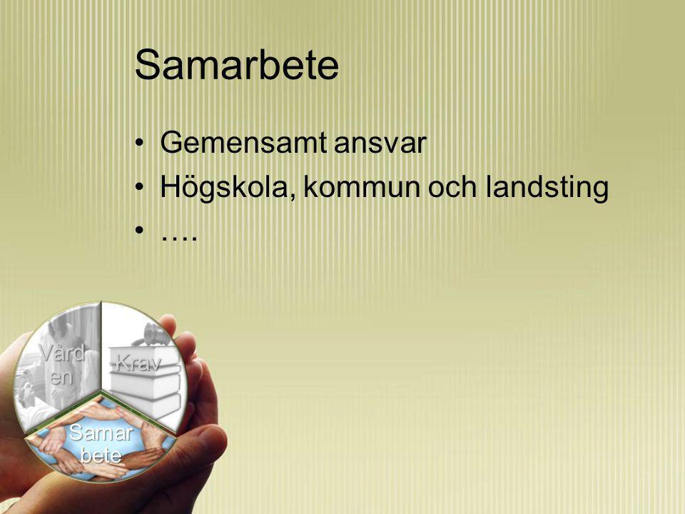 Samarbete Gemensamt ansvar Högskola, kommun och landsting …. Krav Samar bete Vård en