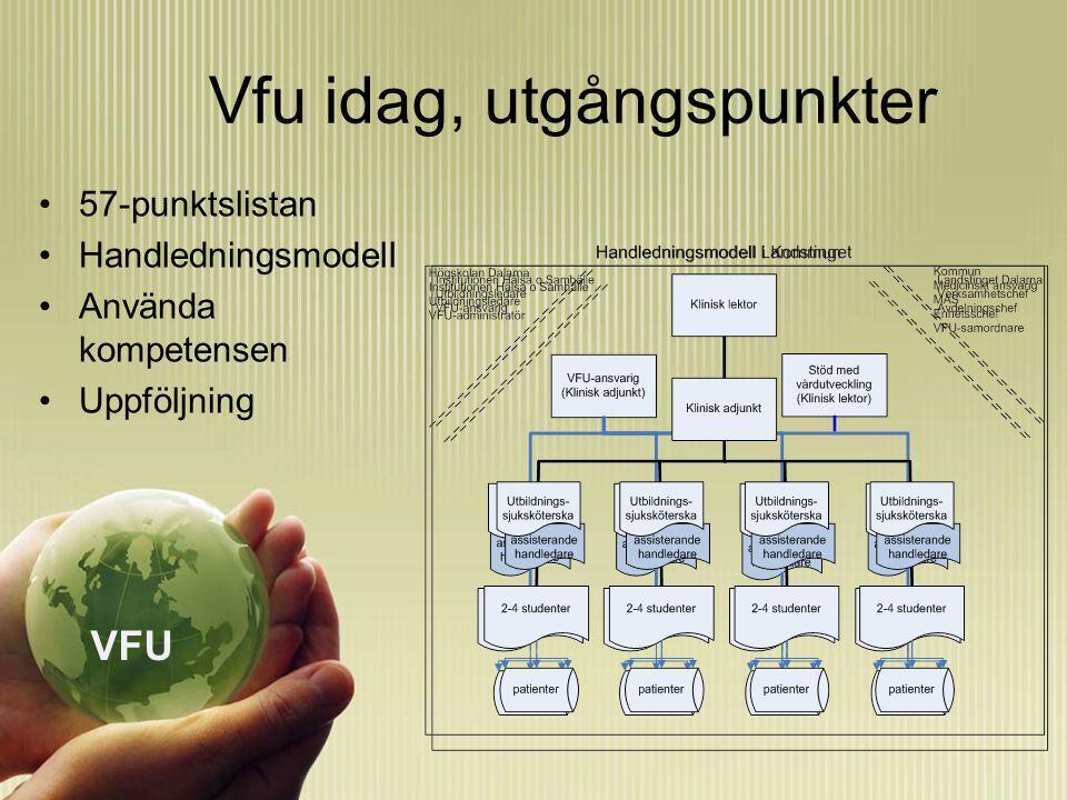 Vfu idag, utgångspunkter 57-punktslistan Handledningsmodell Använda kompetensen Uppföljning VFU