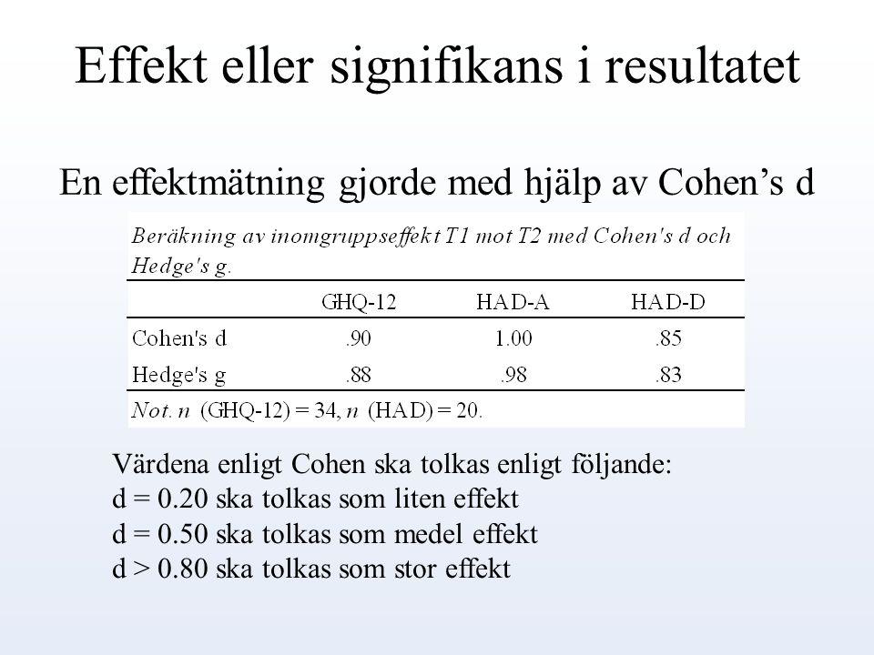 Effekt eller signifikans i resultatet En effektmätning gjorde med hjälp av Cohen's d Värdena enligt Cohen ska tolkas enligt följande: d = 0.20 ska tol